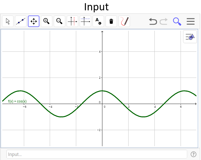 Input: by adding a mathematical function which will be graphically presented by Geogebra applet.