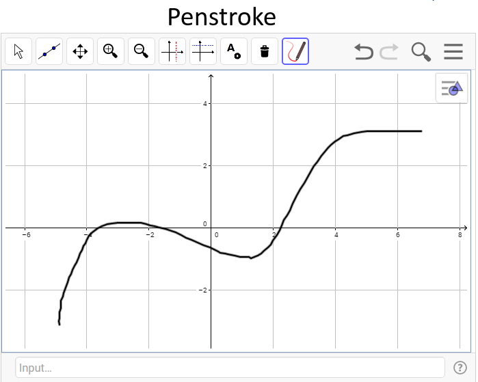 Penstroke: by drawing a line on the graph.